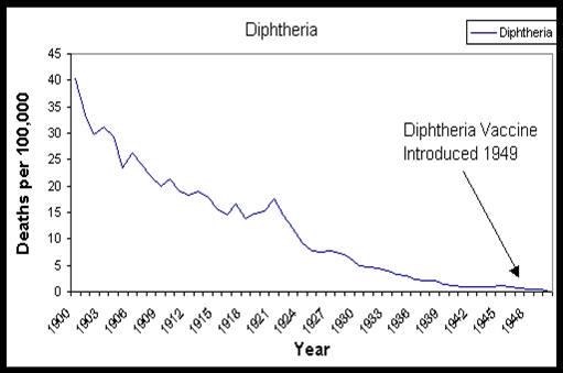 mito de las vacunas y su supuesta inmunidad